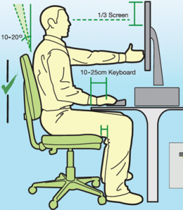 ergonomics-1