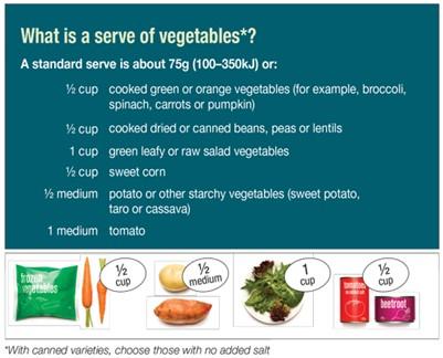 serve-of-vegetables