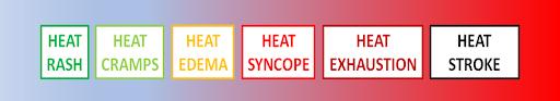 heat-adverse-effects